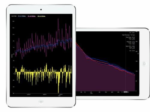 Entrenamiento Ciclismo Graficos en Tablet